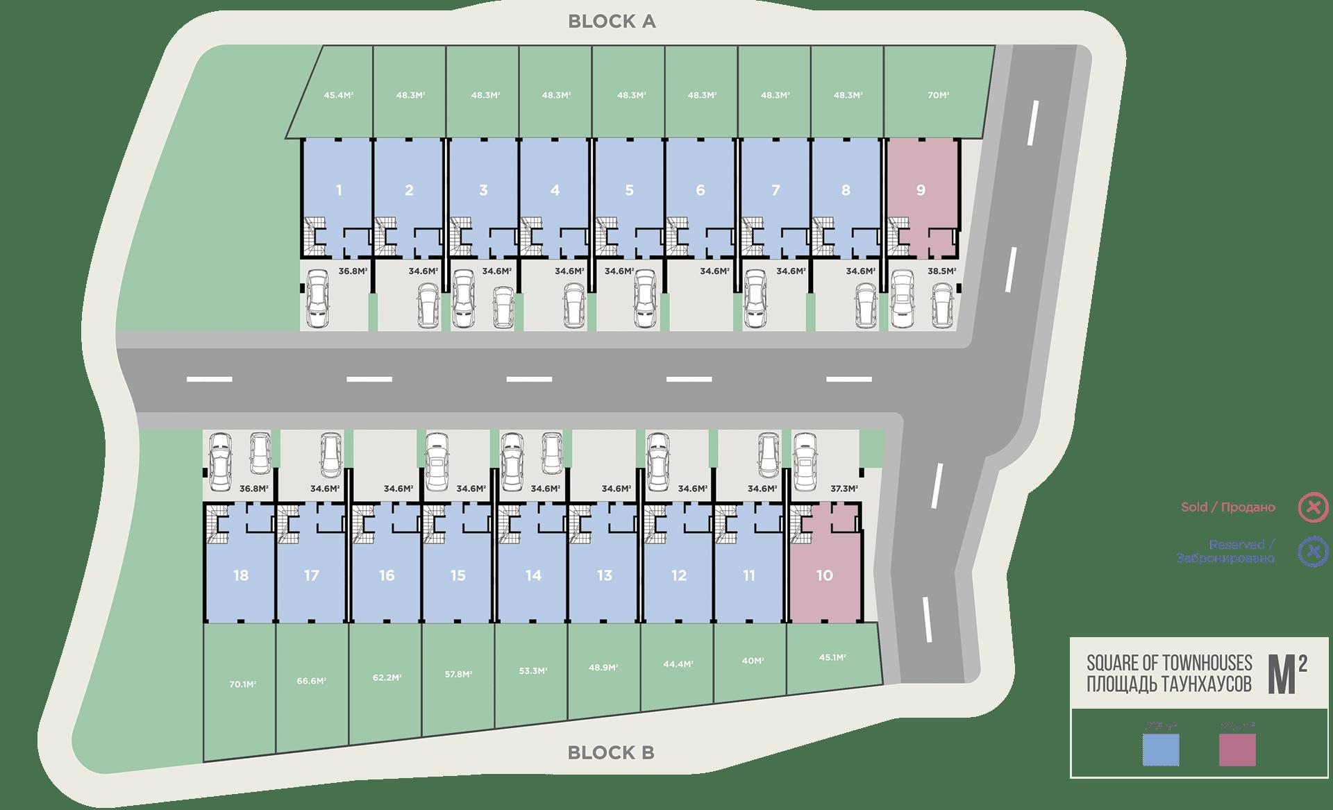 plan-uchastka-zemli-polo-villas-greenfield-min